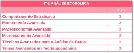 Itinerario 4_materias